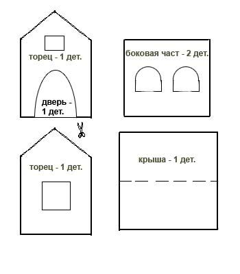 чертеж пряничного домика